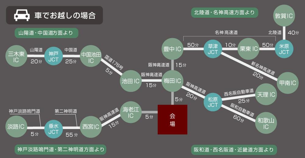 車でグランフロント大阪うめきた広場へのアクセス方法