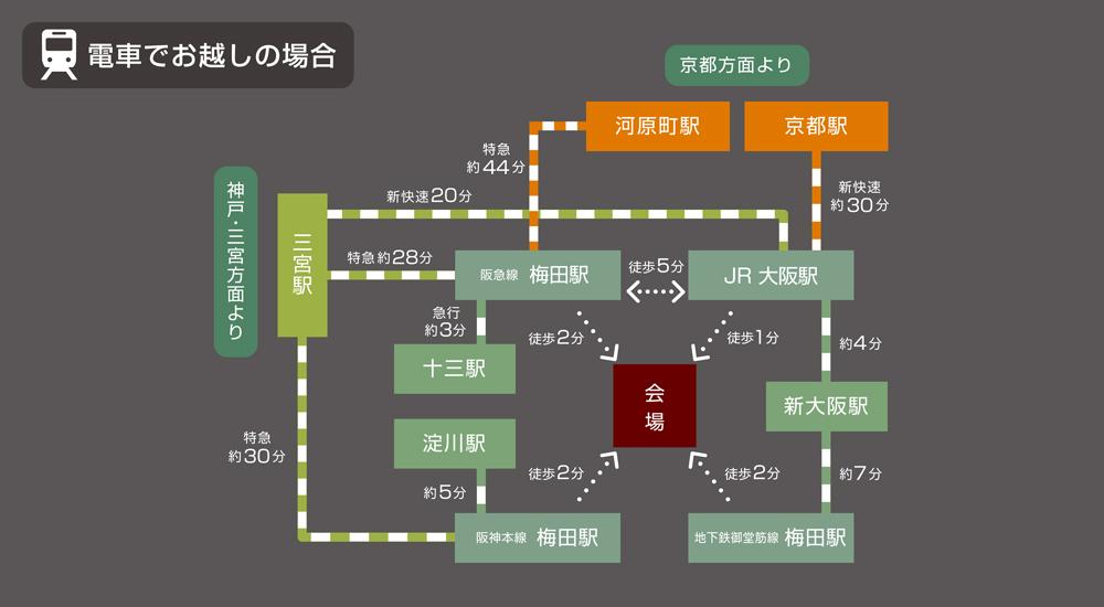 電車でグランフロント大阪うめきた広場へのアクセス方法